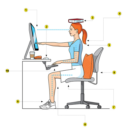 Innovative Computer Desk Posture The Everything Guide To Posture The Slouchproof Desk New York