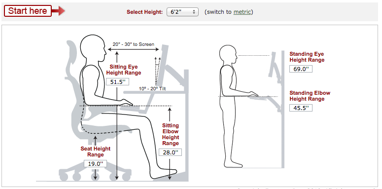 Innovative Ergonomic Keyboard Position Calculate Ideal Heights For Your Ergonomic Office Desk Chair