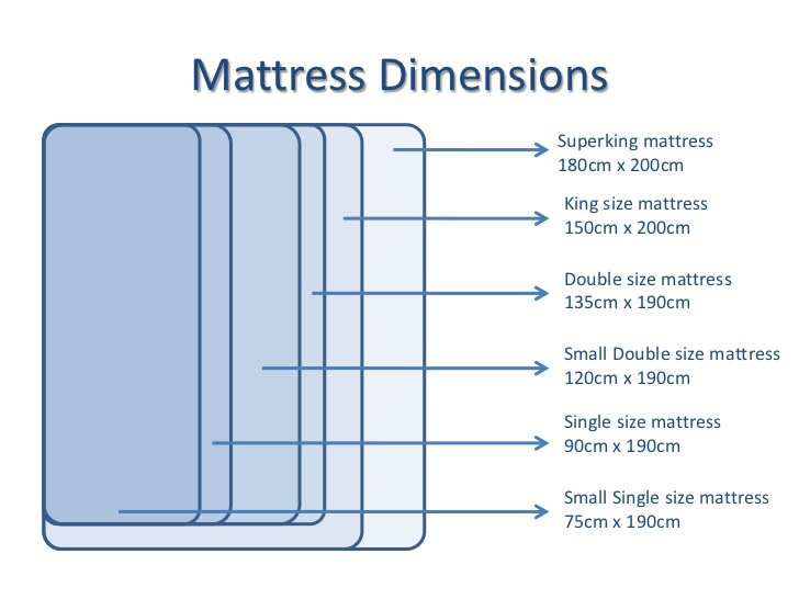 Innovative King Size Bed Size Bedding Dazzling Measurements Of A King Size Bed Length Remesla