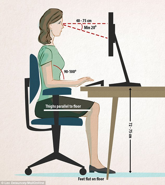 Lovable Computer Desk Posture Expert Reveals How To Prevent Slumping At Your Desk From Damaging