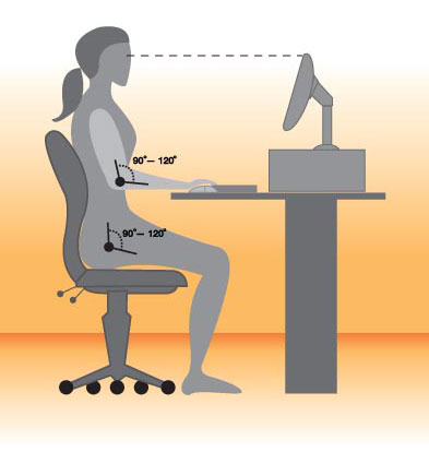 Lovable Ergonomic Way To Sit At A Desk How To Be Damn Good At Sitting The Science Of Proper Posture
