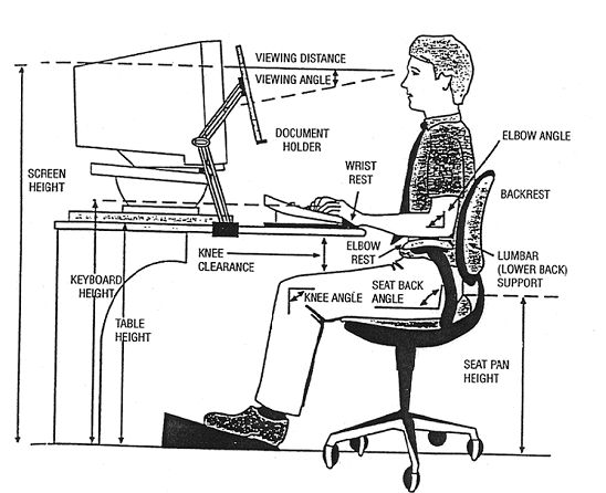 Nice Ergonomic Computer Station 25 Best Ergonomic Life Images On Pinterest Dining Chairs Office