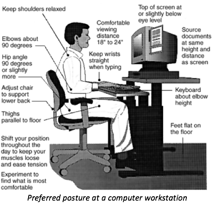 Stunning Ergonomic Computer Station Ergonomic Guidelines Safety Risk Services The University Of