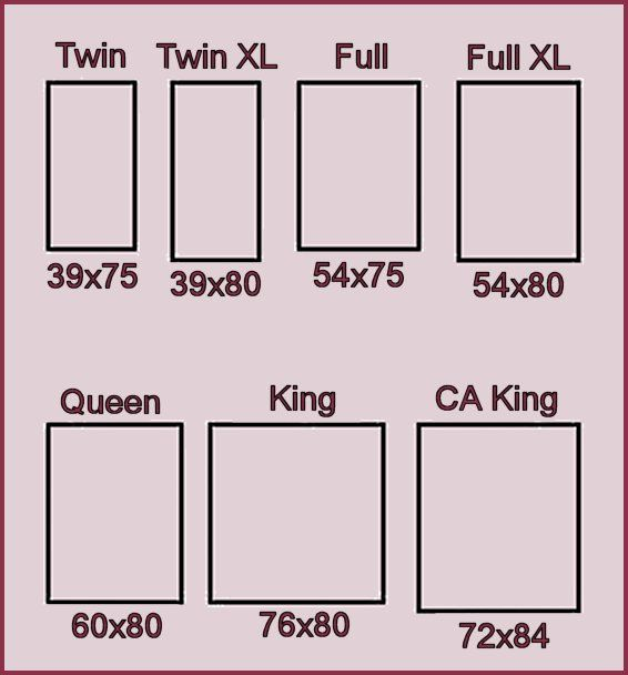 Stunning King Size Bed Size Best 25 Bed Sizes Ideas On Pinterest Bed Frame Sizes Bed Size