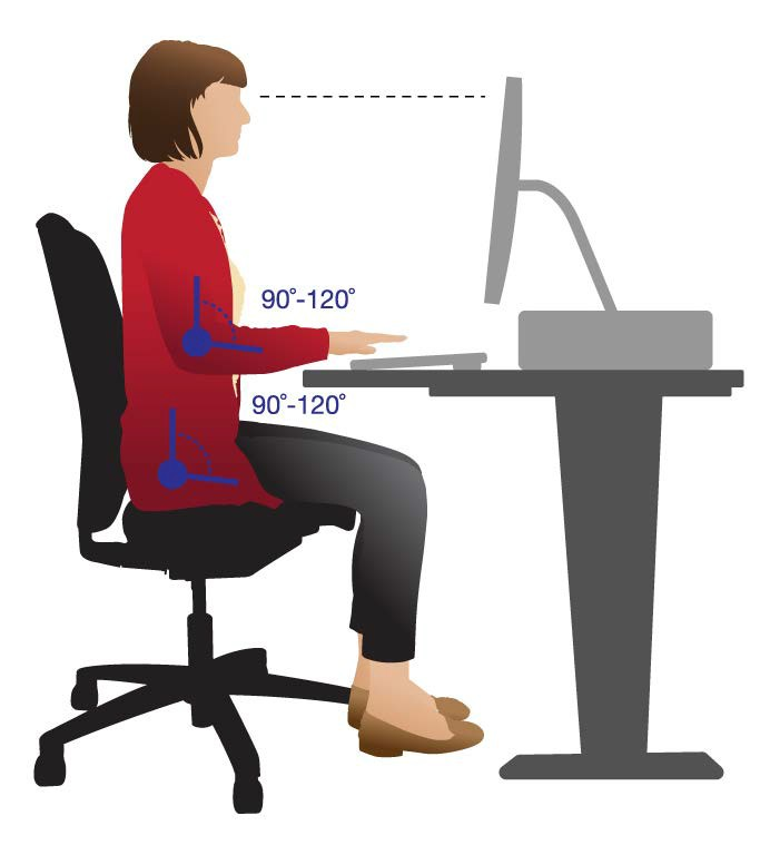 Stunning Office Desk Posture Work And Office Get The Right Posture Panadol New Zealand