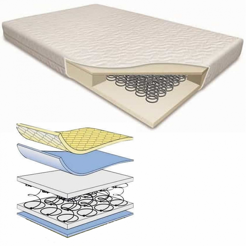Stunning Spring Memory Foam Mattress 6 Inch Supreme Cotbed Sprung Mattress With Memory Foam Topper 140