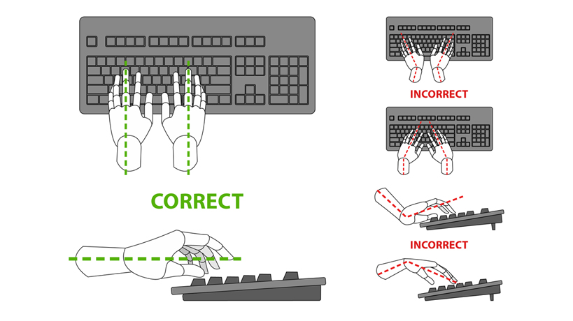 Stylish Ergonomic Keyboard Position Ergonomic Equation Part One Neutral Position Discover Versatables