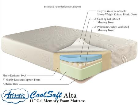 Stylish Memory Foam Foundation Queen Am55324 11 Coolsoft Alta Memory Foam Gel Mattress And Woven