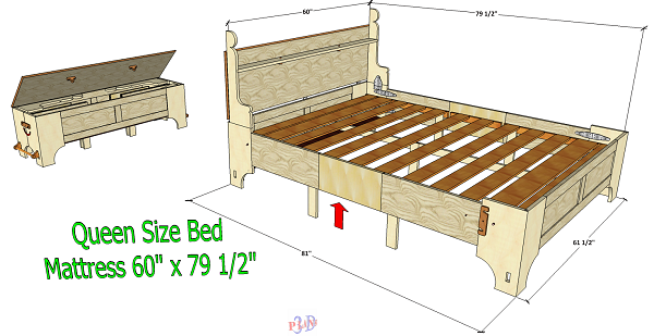 Wonderful Queen Size Bed In A Box Bed Box Frames Queen Size Frame Decorations